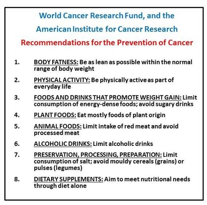 cancer prevention recommendations list