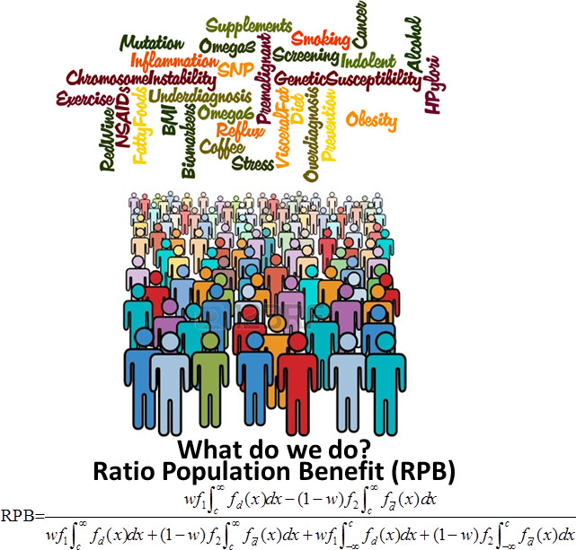 Ratio of Population Benefit equation